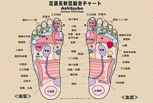 button-only@2x 「足ツボは身体全体の調整」 H.28.6.15 体験会