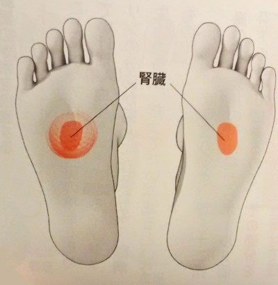 button-only@2x 腰痛を楽にするツボ!足ツボセルフケアで腰をすっきり軽くする方法