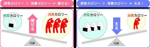 button-only@2x 足つぼで健康になりながら効果的にダイエットする4つのポイント
